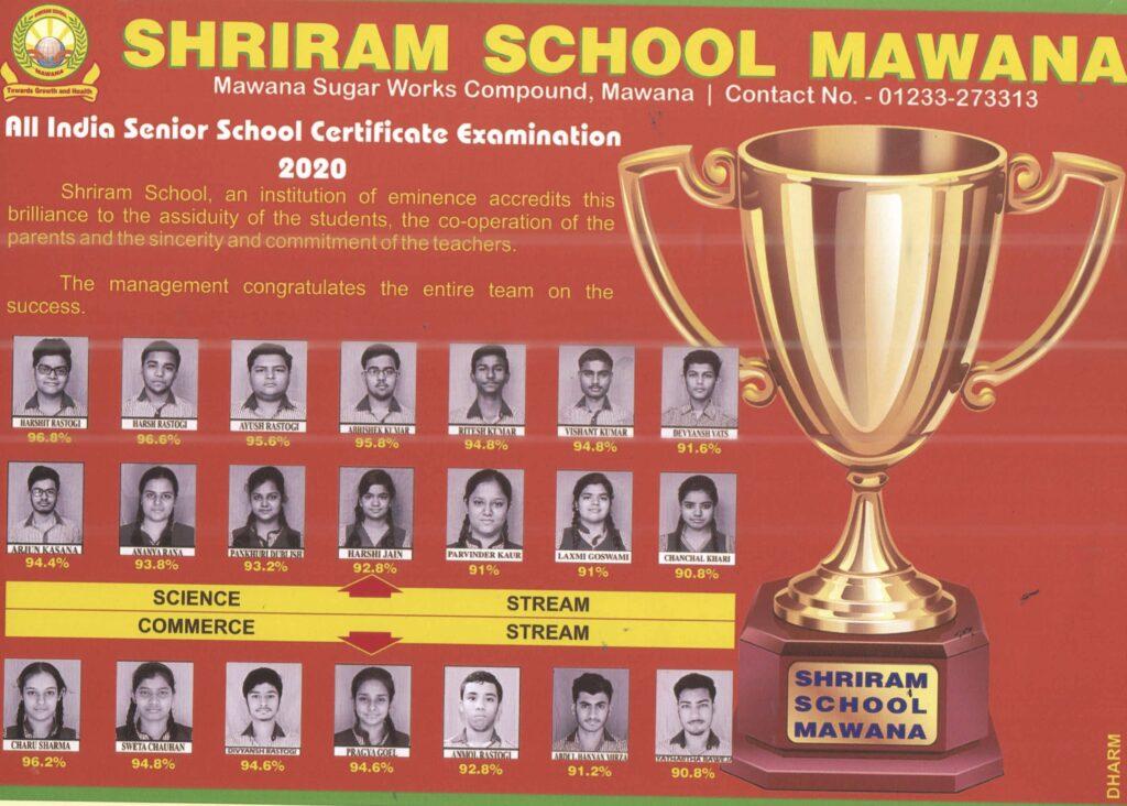 Shri Ram School Mawana Result