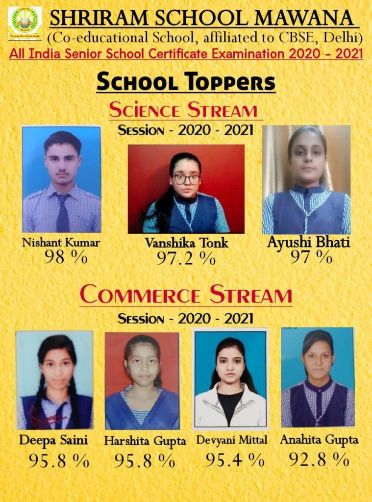 School Toppers 2021